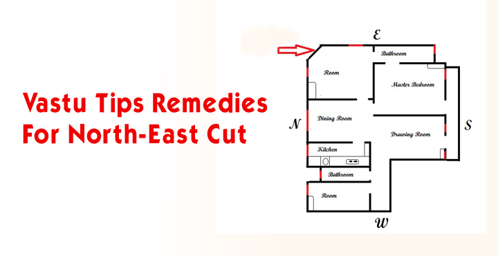 Vastu Tips & Remedies for North East  Cut
