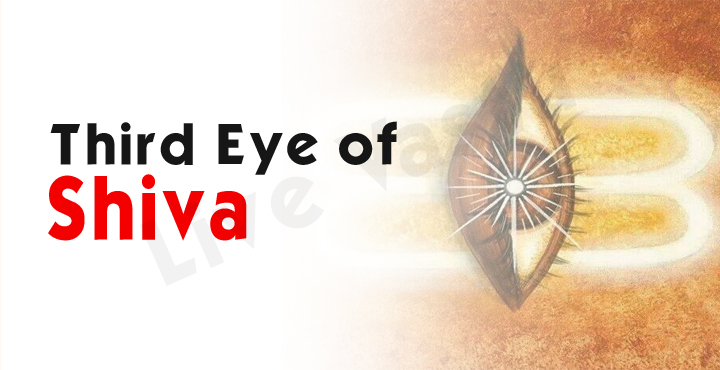 Third Eye of Shiva