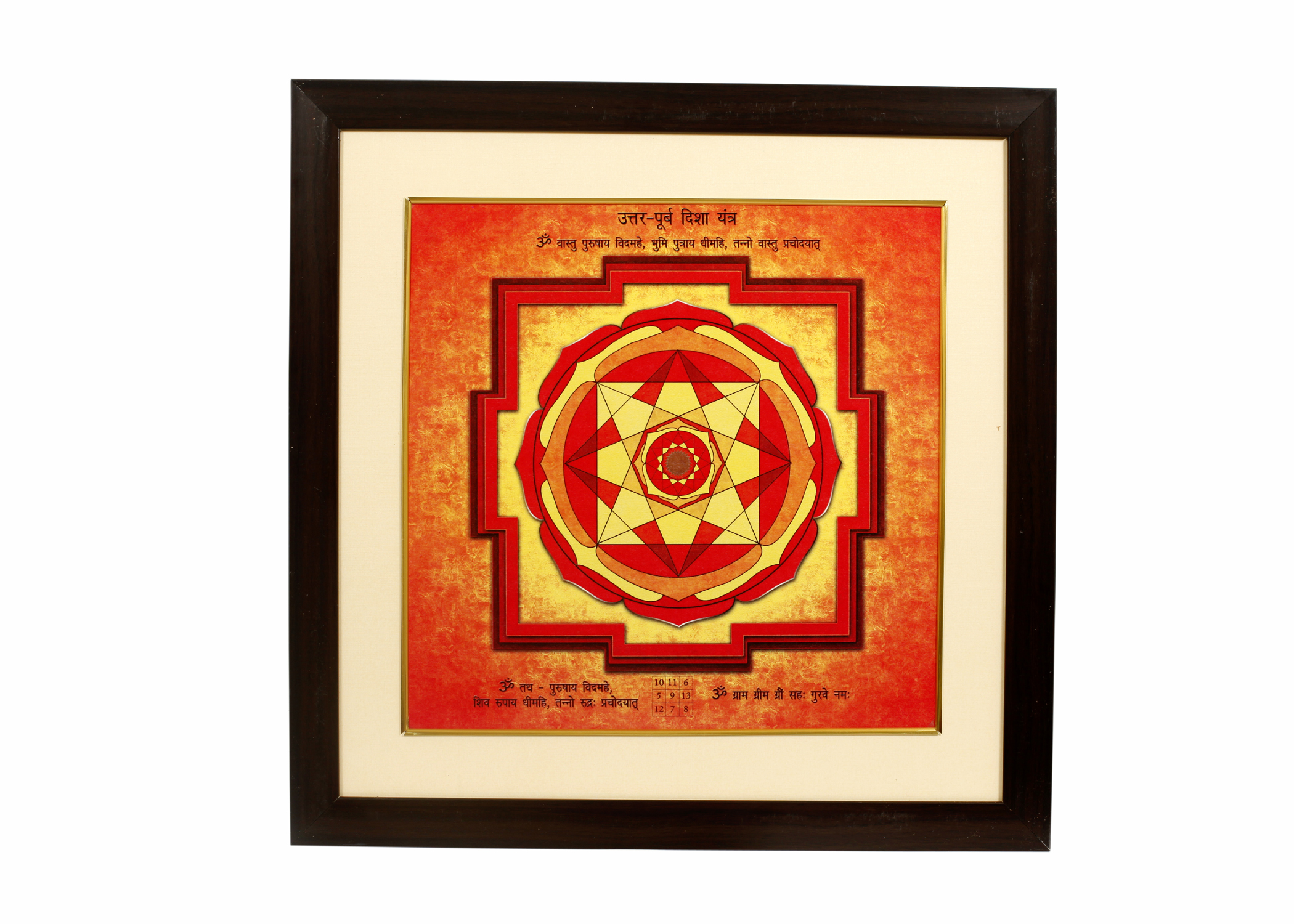North East Direction Yantra