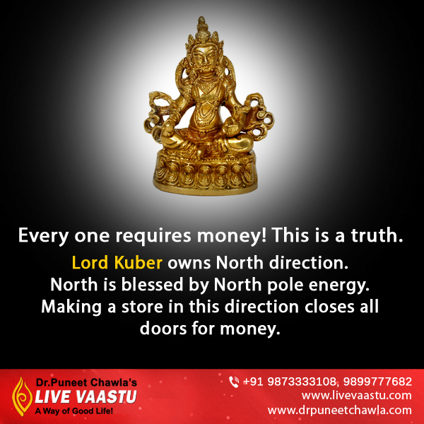 Lord Kuber owns North direction so making a store in this direction closes all doors for money says Dr. Chawla.